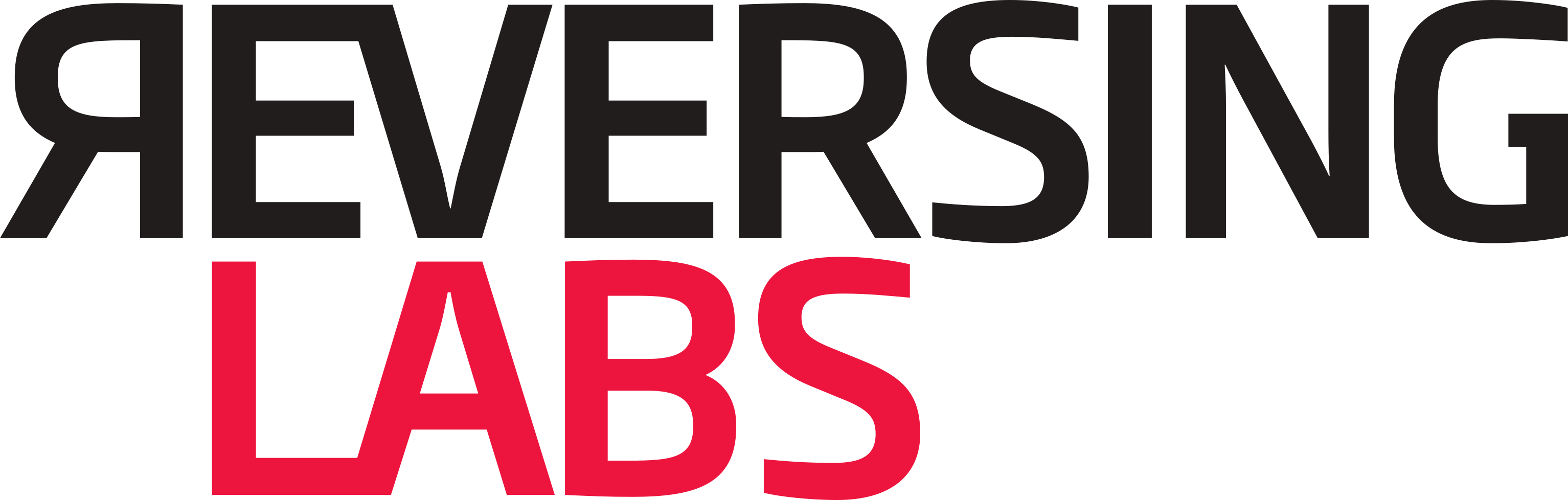 Reversing Labs